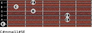 C#m(maj11)#5/E for guitar on frets 0, 4, 4, 2, 1, 2