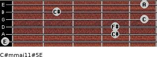 C#m(maj11)#5/E for guitar on frets 0, 4, 4, 5, 2, 5