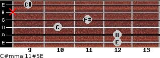 C#m(maj11)#5/E for guitar on frets 12, 12, 10, 11, x, 9
