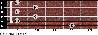 C#m(maj11)#5/E for guitar on frets 12, 9, 10, 9, 10, 9