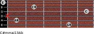 C#m(maj13)/Ab for guitar on frets 4, 1, x, 5, 2, 0