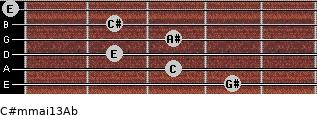 C#m(maj13)/Ab for guitar on frets 4, 3, 2, 3, 2, 0