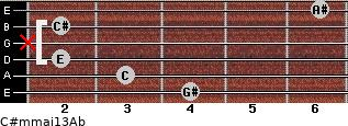 C#m(maj13)/Ab for guitar on frets 4, 3, 2, x, 2, 6