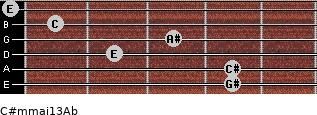 C#m(maj13)/Ab for guitar on frets 4, 4, 2, 3, 1, 0