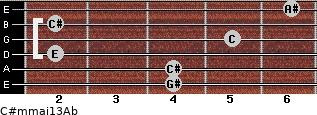 C#m(maj13)/Ab for guitar on frets 4, 4, 2, 5, 2, 6