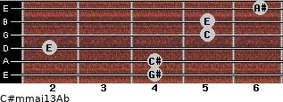 C#m(maj13)/Ab for guitar on frets 4, 4, 2, 5, 5, 6