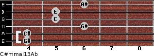 C#m(maj13)/Ab for guitar on frets 4, 4, 6, 5, 5, 6