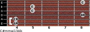C#m(maj13)/Ab for guitar on frets 4, 4, 8, 5, 5, 8