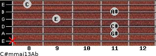 C#m(maj13)/Ab for guitar on frets x, 11, 11, 9, 11, 8