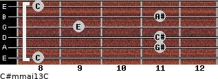 C#m(maj13)/C for guitar on frets 8, 11, 11, 9, 11, 8