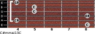 C#m(maj13)/C for guitar on frets 8, 4, 8, 5, 5, 4