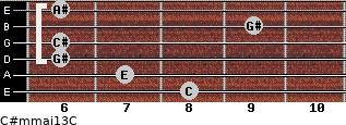 C#m(maj13)/C for guitar on frets 8, 7, 6, 6, 9, 6