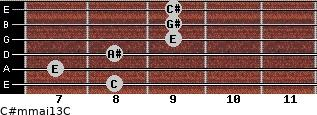 C#m(maj13)/C for guitar on frets 8, 7, 8, 9, 9, 9