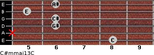 C#m(maj13)/C for guitar on frets 8, x, 6, 6, 5, 6