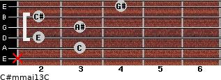 C#m(maj13)/C for guitar on frets x, 3, 2, 3, 2, 4