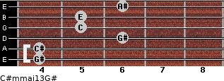 C#m(maj13)/G# for guitar on frets 4, 4, 6, 5, 5, 6