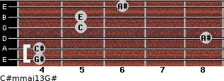 C#m(maj13)/G# for guitar on frets 4, 4, 8, 5, 5, 6