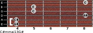 C#m(maj13)/G# for guitar on frets 4, 4, 8, 5, 5, 8