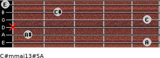 C#m(maj13)#5/A for guitar on frets 5, 1, x, 5, 2, 0