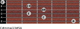 C#m(maj13)#5/A for guitar on frets 5, 3, 2, 3, 2, 0