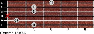 C#m(maj13)#5/A for guitar on frets 5, 4, x, 5, 5, 6