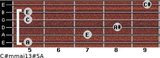 C#m(maj13)#5/A for guitar on frets 5, 7, 8, 5, 5, 9
