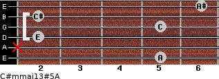 C#m(maj13)#5/A for guitar on frets 5, x, 2, 5, 2, 6