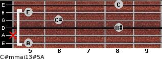 C#m(maj13)#5/A for guitar on frets 5, x, 8, 6, 5, 8