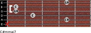 C#m(maj7) for guitar on frets x, 4, 2, 1, 1, 4