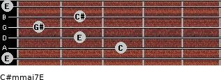C#m(maj7)/E for guitar on frets 0, 3, 2, 1, 2, 0