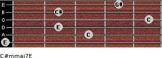 C#m(maj7)/E for guitar on frets 0, 3, 2, 5, 2, 4