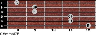 C#m(maj7)/E for guitar on frets 12, 11, 11, 9, 9, 8