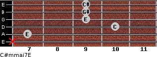C#m(maj7)/E for guitar on frets x, 7, 10, 9, 9, 9