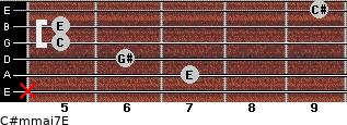 C#m(maj7)/E for guitar on frets x, 7, 6, 5, 5, 9