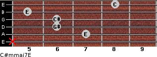 C#m(maj7)/E for guitar on frets x, 7, 6, 6, 5, 8