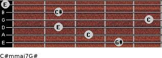C#m(maj7)/G# for guitar on frets 4, 3, 2, 5, 2, 0