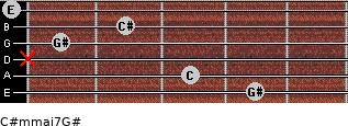 C#m(maj7)/G# for guitar on frets 4, 3, x, 1, 2, 0