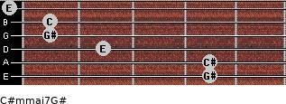 C#m(maj7)/G# for guitar on frets 4, 4, 2, 1, 1, 0