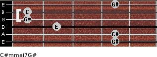 C#m(maj7)/G# for guitar on frets 4, 4, 2, 1, 1, 4