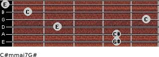 C#m(maj7)/G# for guitar on frets 4, 4, 2, 5, 1, 0