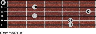 C#m(maj7)/G# for guitar on frets 4, 4, 2, 5, 2, 0