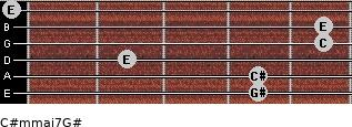 C#m(maj7)/G# for guitar on frets 4, 4, 2, 5, 5, 0