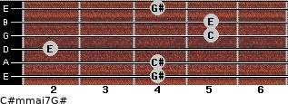 C#m(maj7)/G# for guitar on frets 4, 4, 2, 5, 5, 4