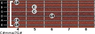 C#m(maj7)/G# for guitar on frets 4, 4, 6, 5, 5, 4