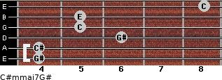 C#m(maj7)/G# for guitar on frets 4, 4, 6, 5, 5, 8