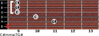 C#m(maj7)/G# for guitar on frets x, 11, 10, 9, 9, 9