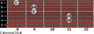 C#m(maj7)/G# for guitar on frets x, 11, 11, 9, 9, 8