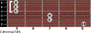 C#m(maj7)#5 for guitar on frets 9, 7, 7, 5, 5, 5