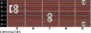 C#m(maj7)#5 for guitar on frets 9, 7, 7, 5, 5, 9