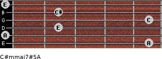 C#m(maj7)#5/A for guitar on frets 5, 0, 2, 5, 2, 0